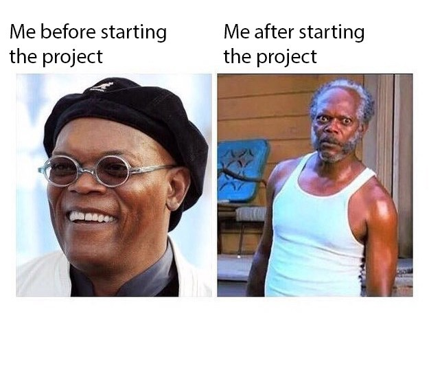 before and after starting a project